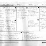 Sriyog.Com Business Model Canvas